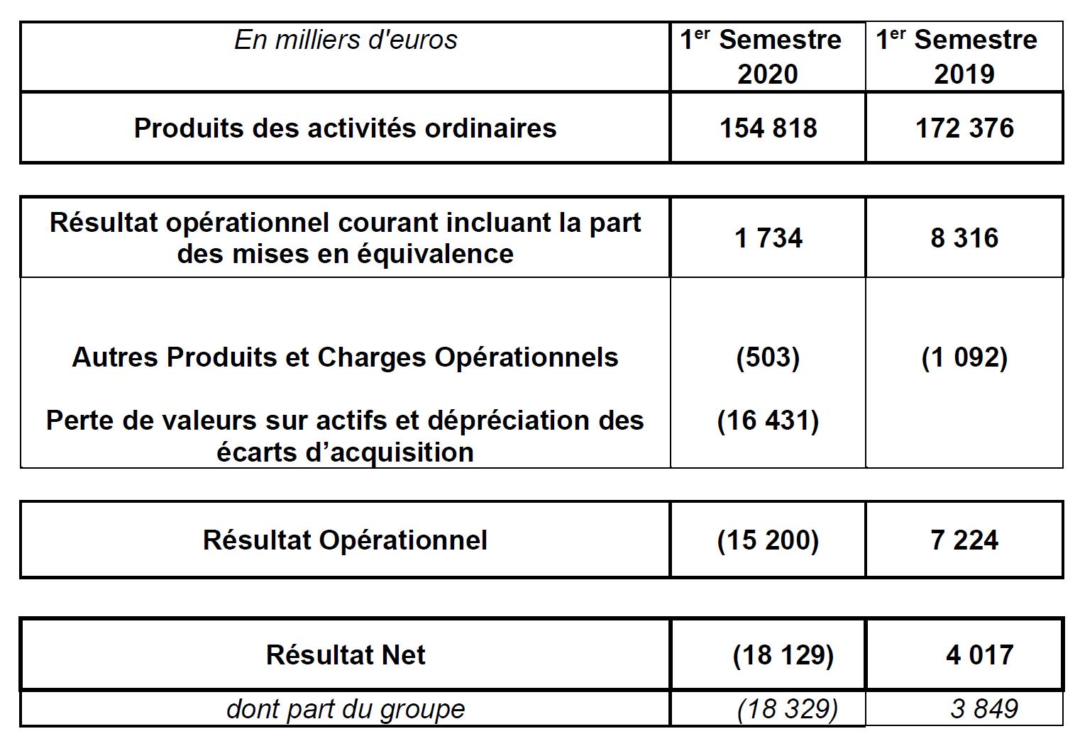 ROC_EPC Groupe_S1_2020