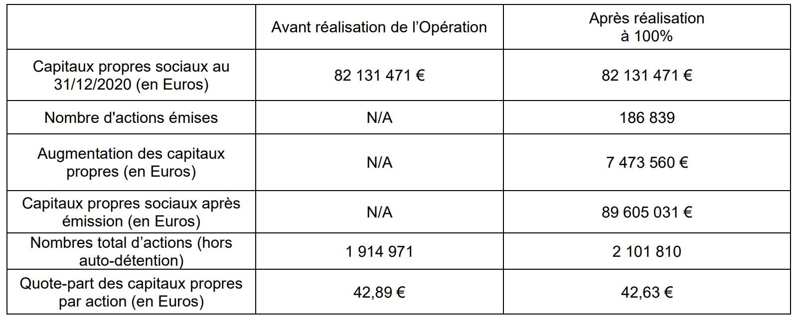 EPC- Capitaux propres 1_T1 2021