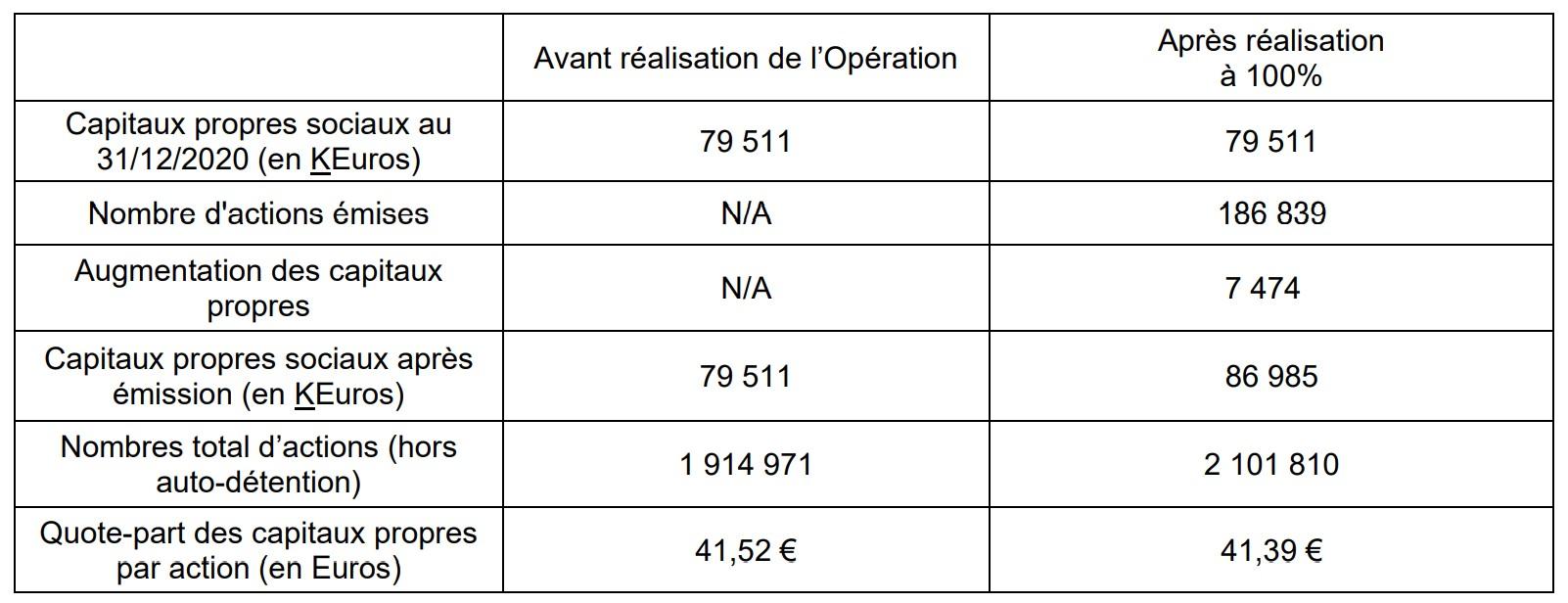 EPC- Capitaux propres 2_T1 2021